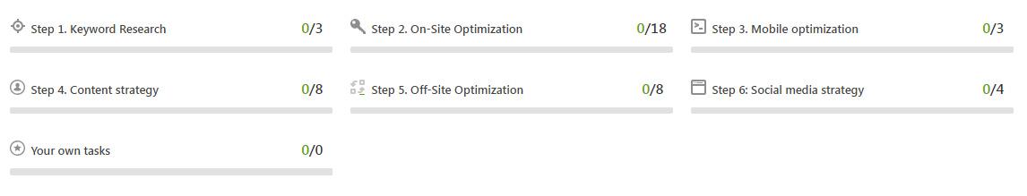 SE Ranking - Online Marketing Checklist